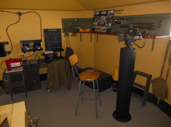 Azimuth Scope