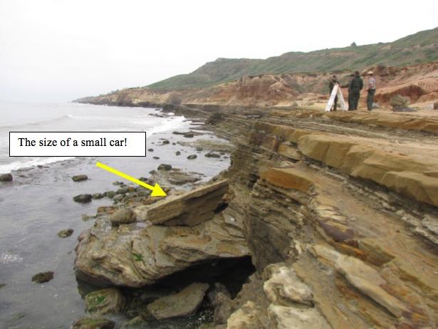 Overnight Erosion