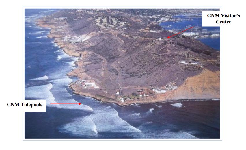 Point Loma Peninsula