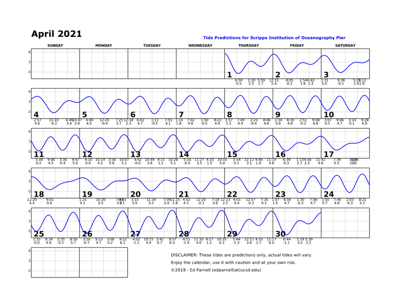 April 2021 calendar with single squiggly horizontal line through squares indicates high and low tides. Everyday the line goes down twice and up twice. Contact edparnell@ucsd.edu for more details about the calendar.