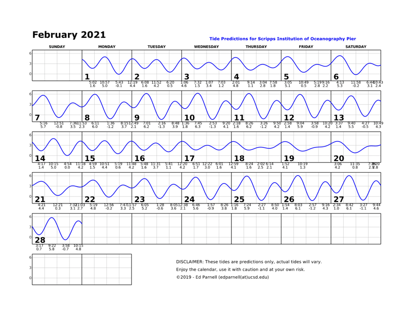 February 2021 calendar with single squiggly horizontal line through squares indicates high and low tides. Everyday the line goes down twice and up twice. Contact edparnell@ucsd.edu for more details about the calendar.
