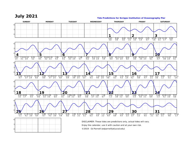 July 2021 calendar with single squiggly horizontal line through squares indicates high and low tides. Everyday the line goes down twice and up twice. Contact edparnell@ucsd.edu for more details about the calendar.