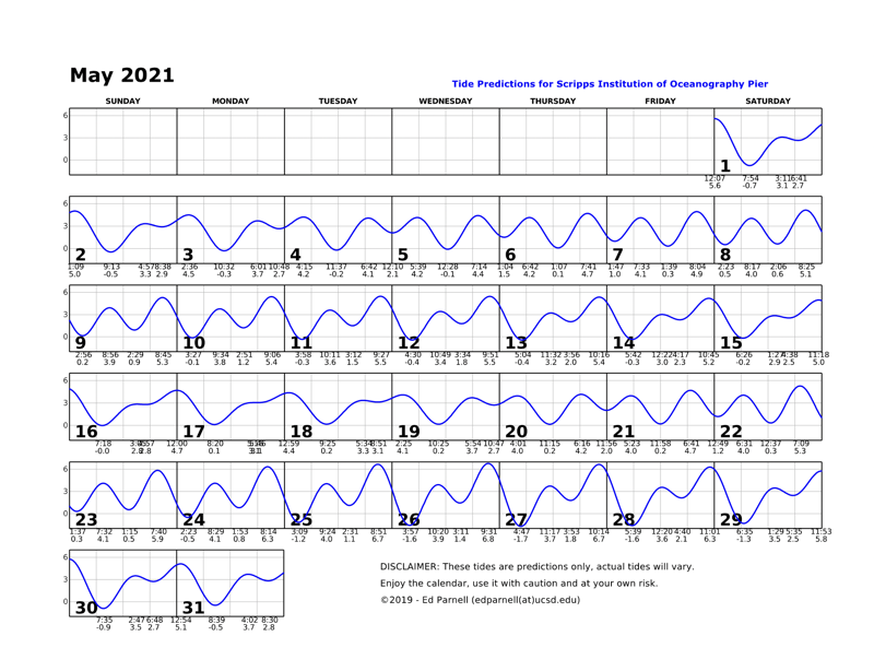 May 2021 calendar with single squiggly horizontal line through squares indicates high and low tides. Everyday the line goes down twice and up twice. Contact edparnell@ucsd.edu for more details about the calendar.