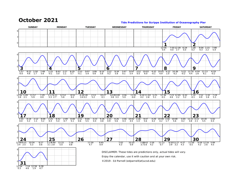 October 2021 calendar with single squiggly horizontal line through squares indicates high and low tides. Everyday the line goes down twice and up twice. Contact edparnell@ucsd.edu for more details about the calendar.