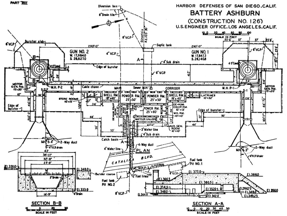 A drawing describing where various parts of the Battery were located.
